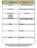 FREE Graphic Organizer Handout to go w any of the 20 American Music History PPTs