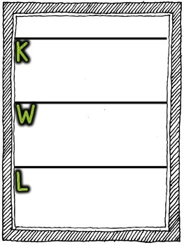 FREE Graphic Organizers (Blank Templates) - KWL, Have/Are/Can, and Circle Map