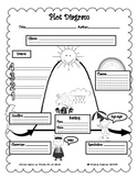FREE!  Graphic organizer plot diagram
