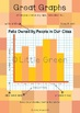 {FREE} Great Graphs Teaching Poster for Teaching Graphing