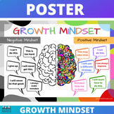 FREE Growth Mindset Poster. Keep your students positive wi