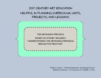 FREE: Guide for Writing Curriculum, Lessons, Projects