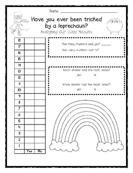 FREE Have You Ever Been Tricked by a Leprechaun? Class Graph and Analysis