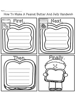 How To Make A Peanut Butter And Jelly Sandwich Sequence Activity