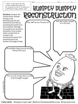 FREE: Humpty Dumpty Reconstruction Era Comparison