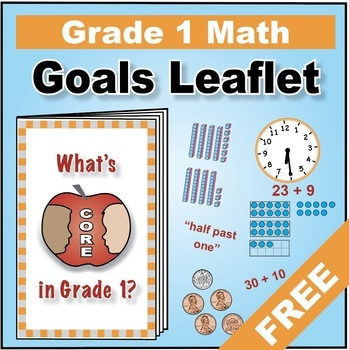 """Grade 1 FREE """"I Can"""" Leaflet of Goals for Common Core Math"""