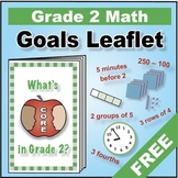 "Grade 2 FREE ""I Can"" Leaflet of Goals for Common Core Math"