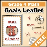 """Grade 4 FREE """"I Can"""" Leaflet of Goals for Common Core Math"""