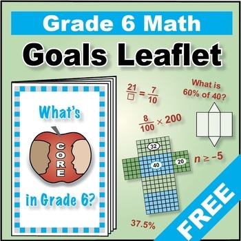"""Grade 6 FREE """"I Can"""" Leaflet of Goals for Common Core Math"""