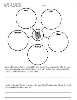FREE INFORMATIONAL ARTICLE and GRAPHIC ORGANIZER
