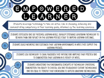 FREE ISTE Standards 2016 Posters