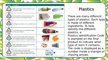 FREE Identifying Recyclable Materials