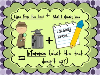 FREE Inferencing Anchor Chart