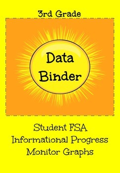 FREE FSA Student Progress Monitor Graphs (Informational)