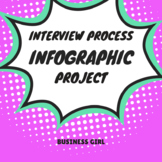 FREE Interview Process Infographic Project