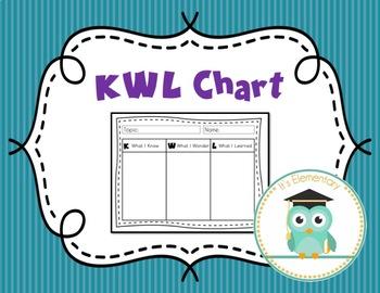 FREE KWL Chart