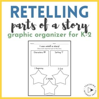 Retelling Folktales and Fables | Worksheet | Education.com