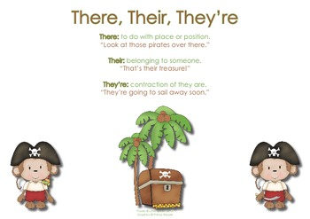{FREE} Learn to Spell There, Their and They're with Pirate Monkeys! {Poster}