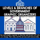 FREE Levels and Branches of Government Graphic Organizers
