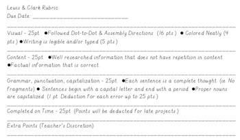 FREE Lewis and Clark Project Rubric