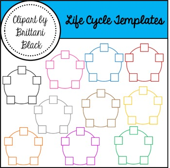 FREE Life Cycle Templates Clipart