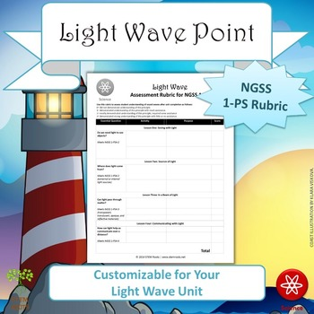 FREE: Light Wave NGSS 1-PS Rubric (Generic Version)