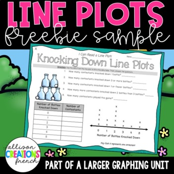 FREE Line Plot Sample from Carnival Unit