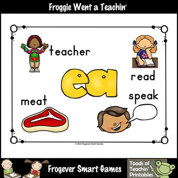 Vowel Team Posters--Look, Listen, Learn Long E Vowel Team /ea/