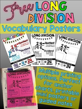 FREE Long Division Vocabulary Posters