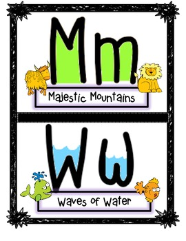 FREE  M and W Letter Recognition Poster