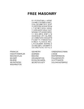 FREE MASONRY:KNIGHTS TEMPLAR