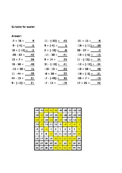 Calculate and color - Adding and subtracting with negative numbers - For easter