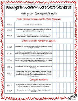 image relating to Kindergarten Common Core Standards Printable identify Absolutely free: MATH Well known Main Country Expectations K-2 List