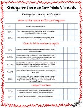 original 652816 2 - Kindergarten Common Core Standards Math