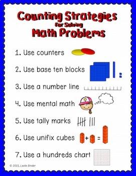 Math Problem Solving Strategies {Freebie}
