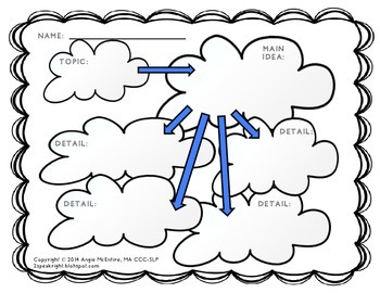 FREE: Main Idea and Details Graphic Organizer