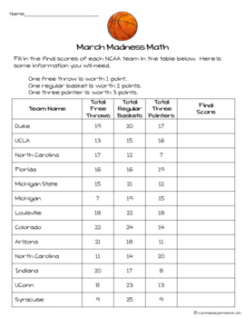 St. Patrick's Day Math | March Madness Math | 2nd-3rd Grade Math Enrichment FREE