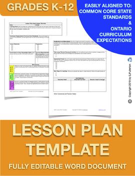 FREE Editable Math Lesson Plan Template K-12