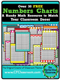 FREE - Math Numbers Charts (up to 150)