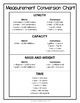 FREE Measurement Conversion Chart, Metric + Customary Reference Sheet