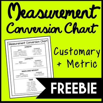Free Measurement Conversion Chart Metric Customary Reference Sheet