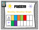 FREE Monthly Weather Graph
