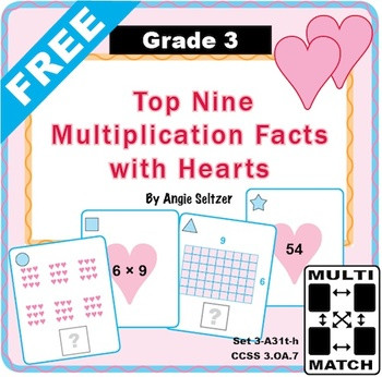 nine multiplication