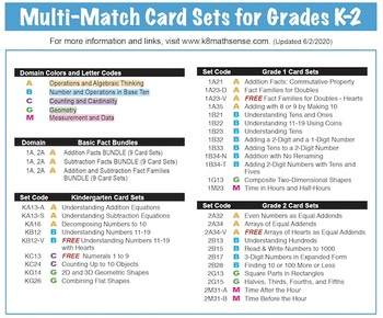 FREE Multi-Match Math Games Guide for Grades K-1-2 (English/Spanish)