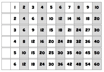 FREE Multiplication Strips