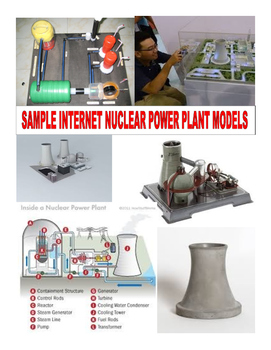 FREE NUCLEAR POWER PLANT MODEL Build in a Show Box