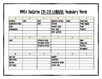 FREE-NWEA MAP Vocabulary (Math, Reading Language) RIT 201-210