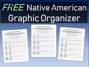 FREE - Native Americans Graphic Organizer