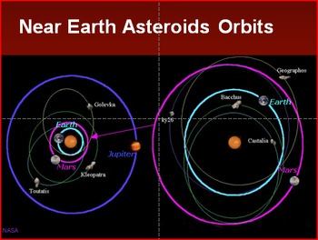 FREE ~ Near Earth Asteroids PowerPoint