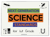 FREE: Next Generation Science Standards (NGSS) Posters for 1st Grade